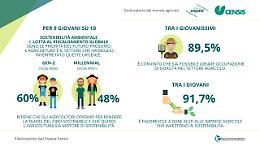 """La """"Generazione Z"""" riscopre l'agricoltura sostenibile"""