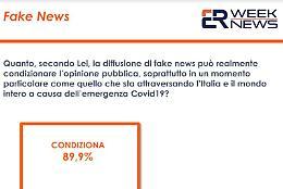 Fake news, per l'89,9% degli italiani sono un pericolo serio