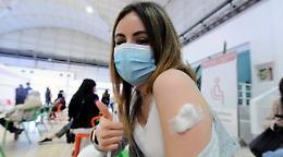 Covid, oltre l'obiettivo: l'80,04% di vaccinati con 2 dosi