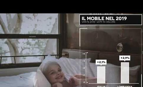 VIDEO Il consumo dei beni durevoli in Lombardia: tutti i dati